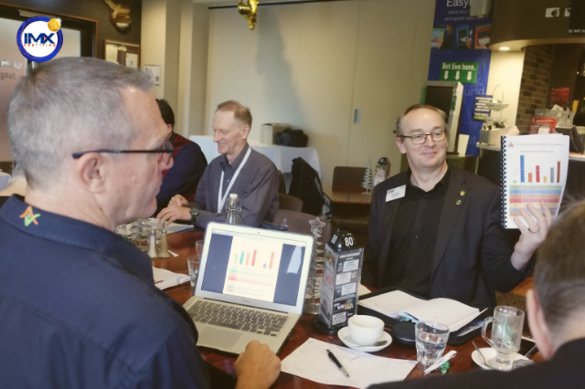 BNI - End of 2019 - People and Business Insights and Innermetrix